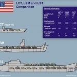 landing ship tank lst lsm lct