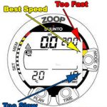 best ascent speed for scuba diving