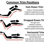technical-Diver-Trim