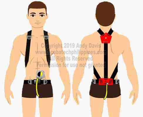 Sidemount Harness Set Up copyright 2019 Andy Davis