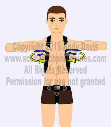 Sidemount Loop Bungee set up copyright 2019 Andy Davis