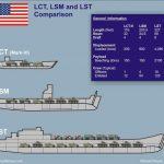 landing ship tank lst lsm lct